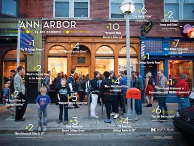 Ann Arbor by the numbers